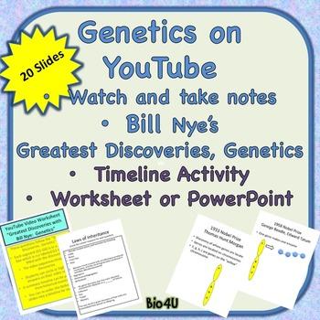 Genetics on YouTube