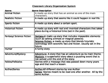 Genre Explanation for Classroom Library, Genre Reference,