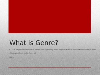 Genre Powerpoint 2015