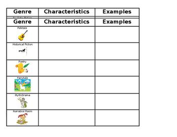 Genre Sheet for Interactive Notebooks