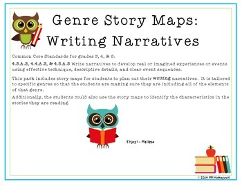 Writing Narratives of Different Genres