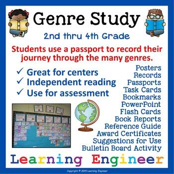 Genre Study Activities - Genre Study Posters, Bookmarks