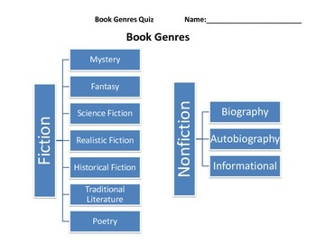 Genre Study Guide and Assessment