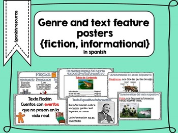 Genre and text features poster for fiction and non fiction