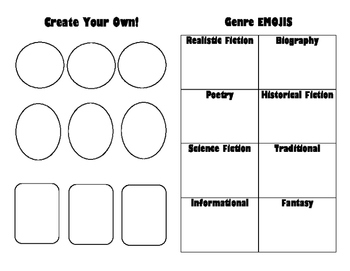 Genres Emojis Interactive Notebook pages