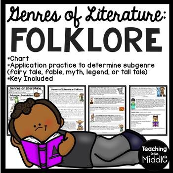 Genres of Literature- Folklore worksheet- subgenres- Fairy