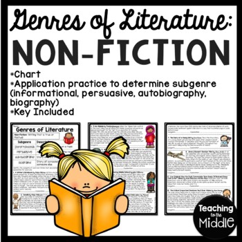 Genres of Literature- NON-FICTION- subgenres- worksheet to