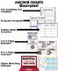 Geography Anchor Charts GROWING BUNDLE (World Geography Bundle)