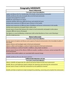 Geography General Learning Disability assessment record