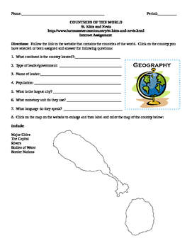 Geography/Map St. Kitts and Nevis Internet Assignment Midd
