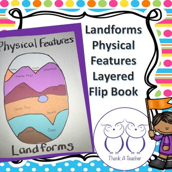 Geography Physical Features Layered Flip Book Project