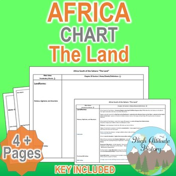 "Sub-Saharan Africa ""The Land"" Organizational Chart (Geography)"