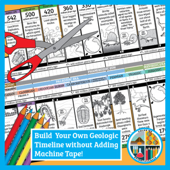 Geologic Time Scale: The No-Adding-Machine-Tape, Annotated