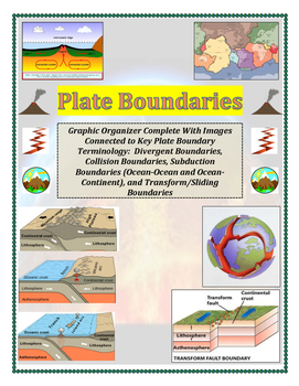 Geology: Plate Boundaries and Their REAL WORLD Features (C