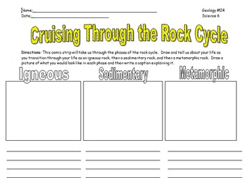 Geology Rock Cycle Comic Strip