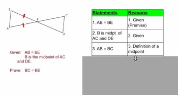 Geometric Examples of Proof