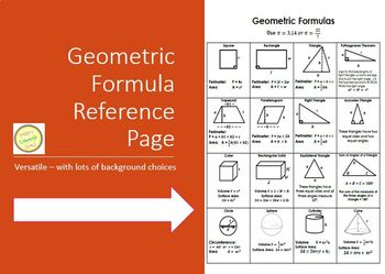 Geometry Formulas Reference Handout or Poster (Area, Volum