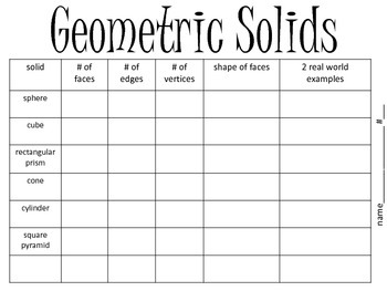 Geometric Solids Graphic Organizer
