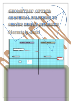Geometric optics: graphical solutions to curved mirrors problems