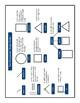 Geometry Alignment Document-Texas TEKS