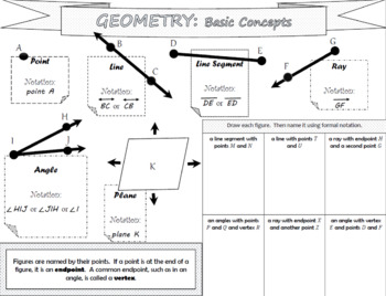 Geometry Basics One-pager