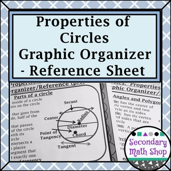 Circles - Riddle Worksheet and Quick Reference BUNDLE!