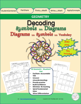 Geometry  Labeling Decoding Practice: Symbols To Diagrams