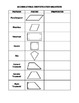 Geometry - Polygon, Triangle, Quadrilateral ID Organizers