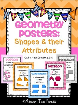 Geometry Posters: Shapes & Their Attributes