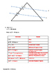 Geometry Proof Practice with Parallel Lines cut by Transve