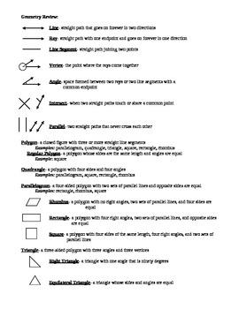 Geometry Review Sheet