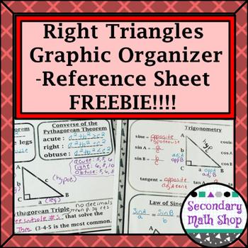 Right Triangles and Trigonometry Graphic Organizer/Referen