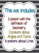 Geometry Set Posters