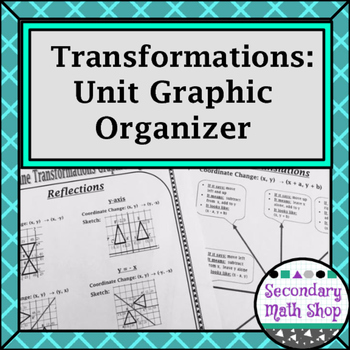 Transformations -  Transformations Graphic Organizers Coor