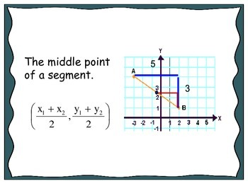 Geometry Unit 1 Flash Cards - Midpoint Distance Slope Tran