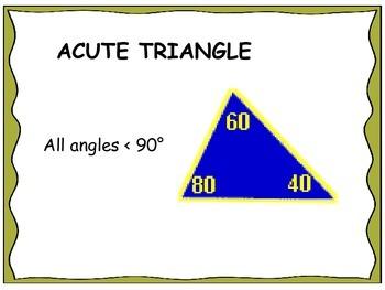 Geometry Unit 4 Word Wall - Triangles