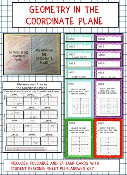 Geometry in the Coordinate Plane: Graphic Organizer and Ta