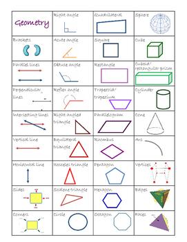 Geometry visual dictionary