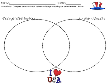 George Washington/Abe Lincoln Venn
