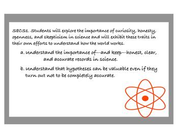 Georgia 8th Grade Science Standards