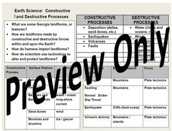 Georgia Fifth Grade Common Core Earth Science Study Guide