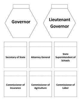 Georgia Executive Branch Flaps for Interactive Notebook