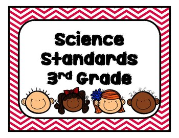 Georgia Science Standards Third Grade