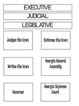 Georgia's Three Branches of Government/Checks and Balances