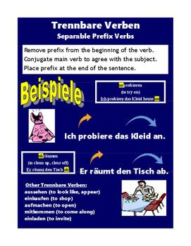 German Trennbare Verben Teaching Poster