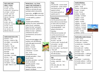 German basic learning mat - quick aide memoire for the classroom