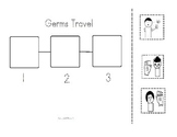 Germs Travel Sequence Color , Cut and Paste Science Graphi