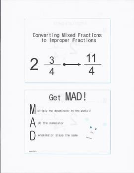 Get MAD Strategy: Conversion of Mixed Fraction to Improper