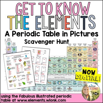 Get to Know the Elements: a Periodic Table in Pictures Sca