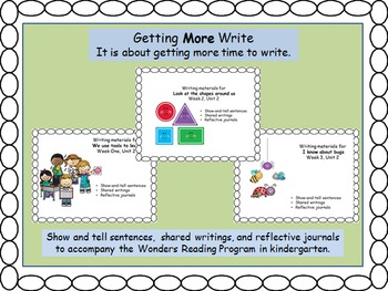 Writing Responses for the Wonders Reading Program, Unit two